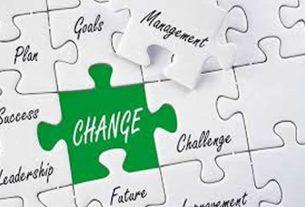 Managing Organizational Change Workshop