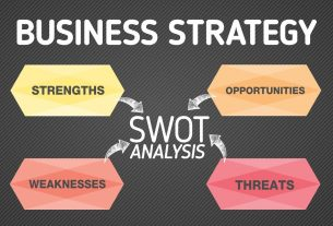 SWOT Analysis for Startups