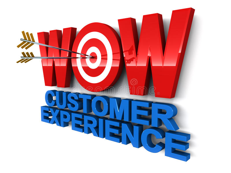 Wow Service, Experience & Loyalty Workshop